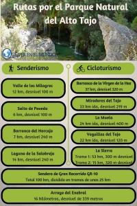 Infografía de las rutas de senderismo y cicloturismo por el Parque Natural del Alto Tajo